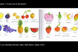 Drawing fruit in spanish